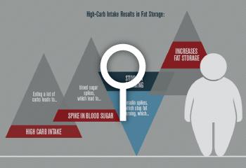 hidden sugars infographic