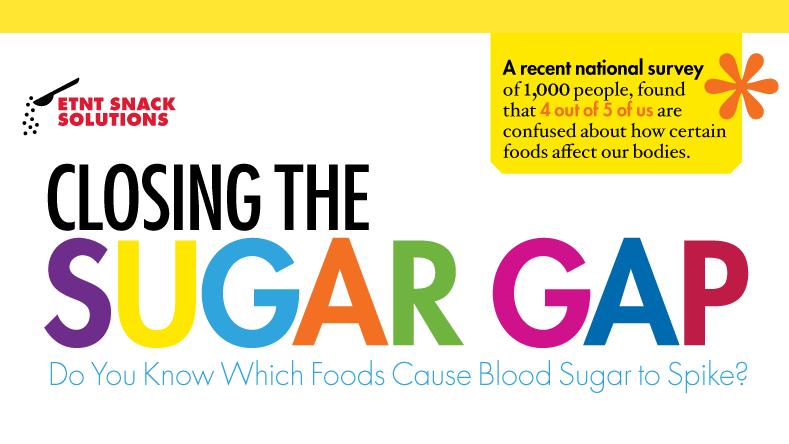 sugar gap banner